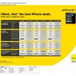 DIGI-iphone.Chart